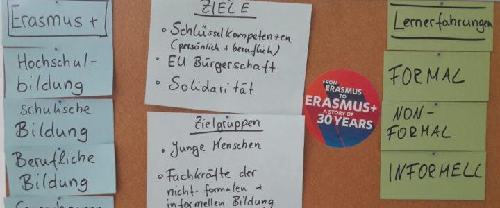 """Workshop """"Erasmus+ und Jugendarbeit"""" in Halberstadt durchgeführt"""